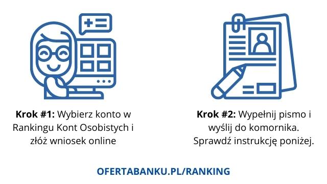 Konto Socjalne mBank